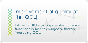 Improvement of quality of life (QOL):Intake of HK L-137 augmented immunefunctions in healthy subjects, thereby improving QOL.